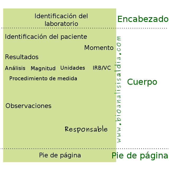 Download Resultados Analisis Png