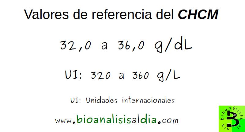 Valores de referencia del CHCM