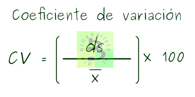 Fórmula coeficiente de variación