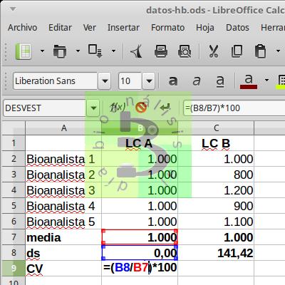 Hoja de cálculo - función coeficiente de variación