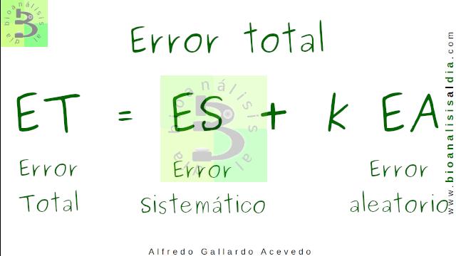 Fórmula del error total